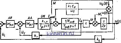 Структурная схема асинхронного двигателя фото 162
