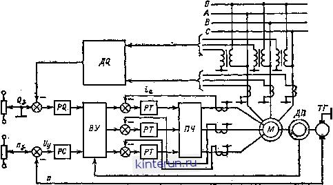 Фуницноиальная схема системы